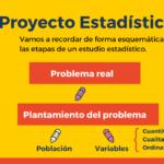 Proyecto de Estadística 3ESO PMAR IES GAIA